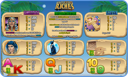 Pay-table view of Ramesses Riches online slots game